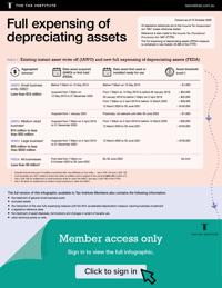 0101TPA_Fed_Budget2020-21-Infographic-Expensing_depreciating_asset-Blog-Teaser_v4 (002)-2