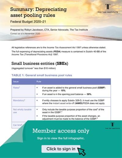 0101TPA_Fed_Budget2020-21-Infographic-Expensing_depreciating_assets-REPORT-teaser_v1