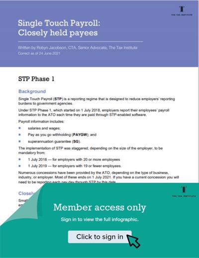 Copy of Blog-Teaser-Member-Access (1)