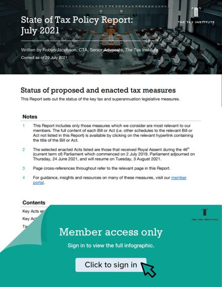 Copy of Blog-Teaser-Member-Access (11)