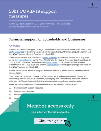 Copy of Blog-Teaser-Member-Access (6)