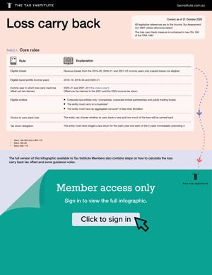 Teaser_infographic_Loss-Carry-back_Blog_v3-1